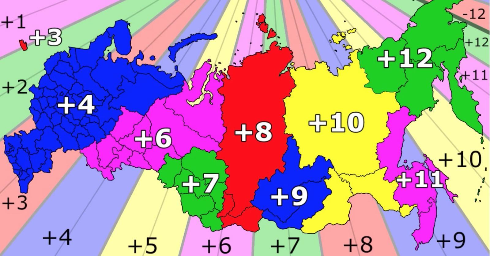 Russland Zeitzone
