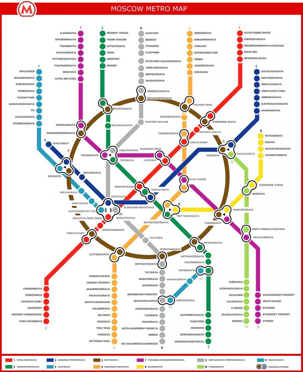 Russland U Bahn Karte Englisch Russische U Bahn Karte